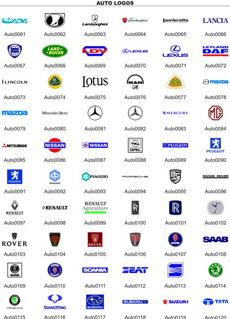 Auto Logo Dreieck by Car Logos