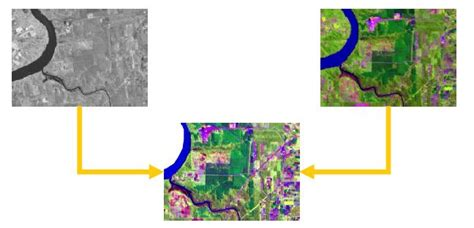 imagenes satelitales resolucion espacial teledetecci 243 n sat 233 lites historia caracter 237 sticas y usos