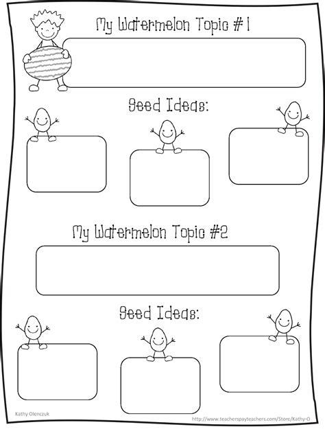 descriptive writing third grade doodles