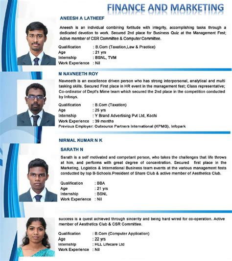Mba Student Profile by Department Of Business Administration College Of