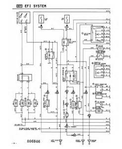 1985 toyota pickup engine wiring diagram