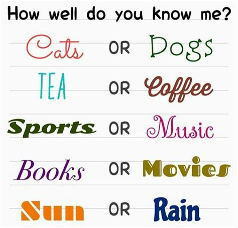 quiz questions january 2016 how well do you know me quiz for friends www imgkid com