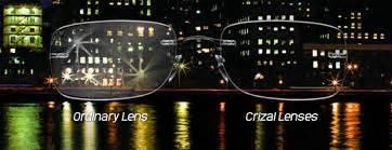 anti reflection coating,ar coating,eye exam,kitchener
