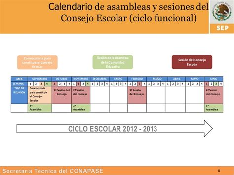 calendario del ceonato de segunda categoria 2016 segunda fase de instalaci 243 n y operaci 243 n de los consejos