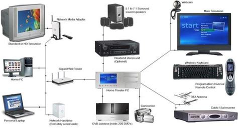 home theater pc systems image mag