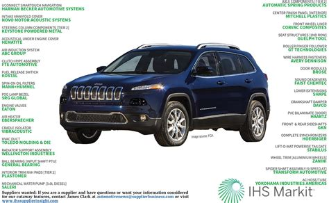 cartoon jeep cherokee 100 cartoon jeep cherokee learn how to draw a jeep
