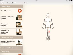 pattern recognition of patient symptoms clinical pattern recognition hip and thigh pain physical