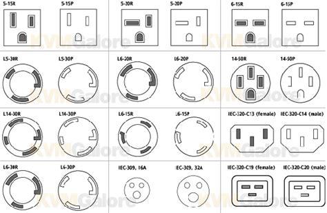 nema types nema electrical diagram nema get free image about