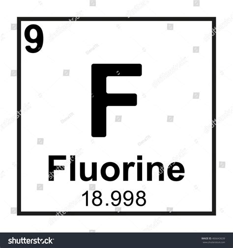 Fluorine Periodic Table by Periodic Table Element Fluorine Stock Vector 466643639
