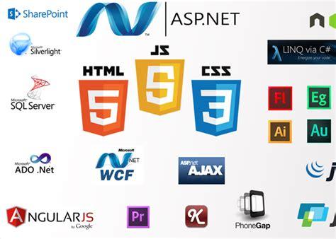 design of application software g2mdx