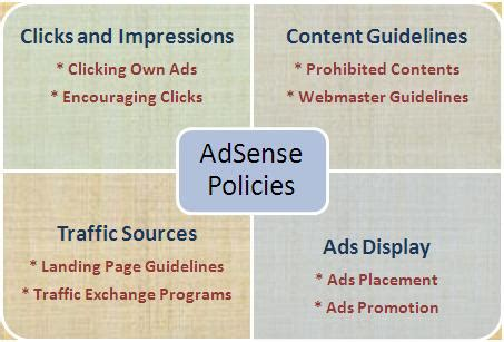 adsense guidelines adsense publishers guidelines dos and don ts webnots