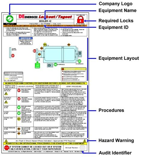 lockout tagout placard software pictures inspirational