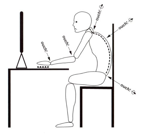 standing desk vs sitting desk standing desk vs sitting desk sitting vs standing desk