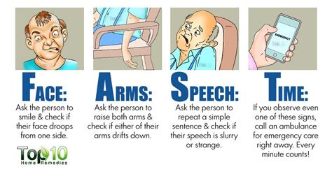 signs of a stroke in a stroke warning signs you shouldn t ignore top 10 home remedies