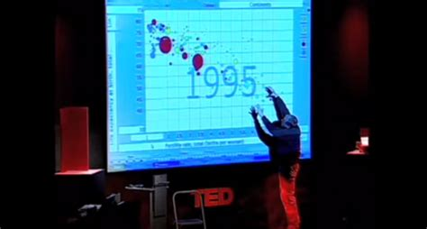 hans rosling ted talk data visualization liberating data for humans with data visualizations creative