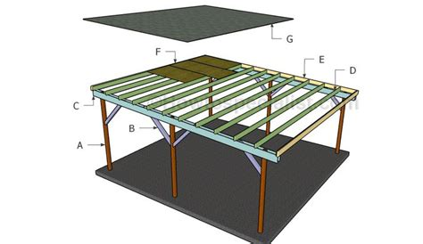 how to build a carport flat roof carport plans howtospecialist how to