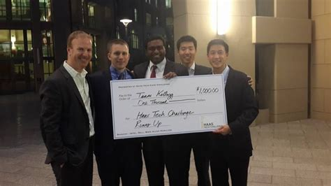 Haas Weekend Mba Schedule by Mmm 2y Students Take Second In Haas Tech Challenge