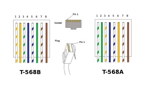 cat6 wiring diagram b wiring diagram and schematic
