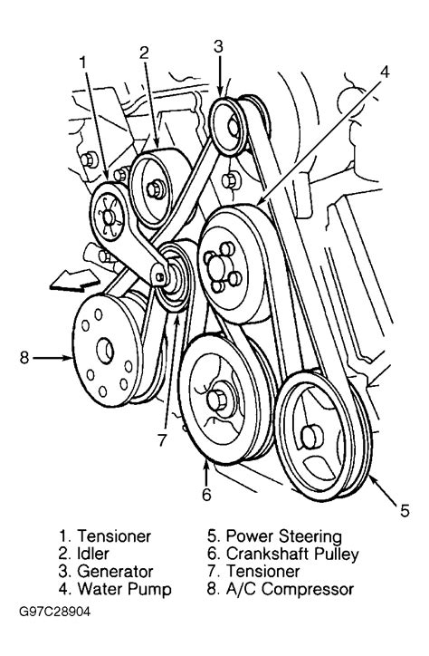 97 ford belt diagram 2004 ford e450 duty serpentine belt routing and