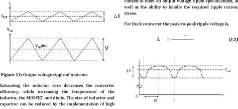 choosing inductor ripple current buck converter output ripple voltage intercasaxk