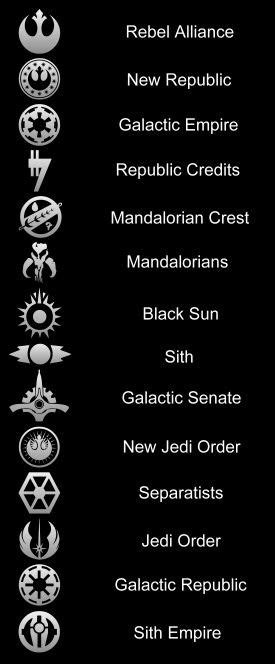 tattoo research paper topics 30 best images about star wars tattoo ideas and research