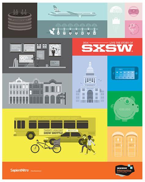 sxsw interactive 2014 interactive 2014 sxsw interactive 2014 program guide