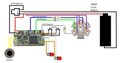 cree led wiring diagram dimmable led driver wiring diagram