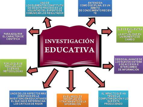preguntas de investigacion educativa maestros y maestras eficientes c 243 mo hacer una