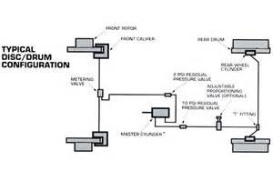 Typical Brake System Diagram Brake System Fabrication Rod Brake Basics Rod