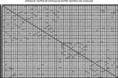 tabla de distancias mexico distancias entre ciudades mexico mapa