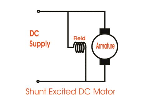 shunt resistor motor types of dc motor separately excited shunt series compound dc motor electrical4u