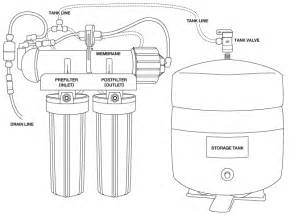 water softener kinetico water softener schematic