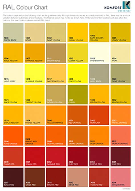 jotun ral colour chart
