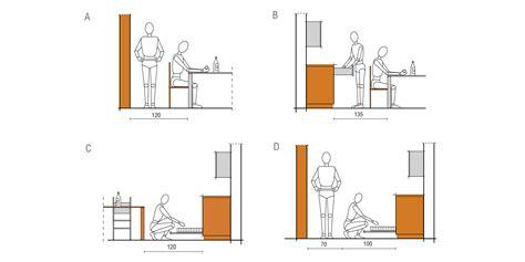 misure elettriche dispense dimensioni minime cucina progettazione valcucine