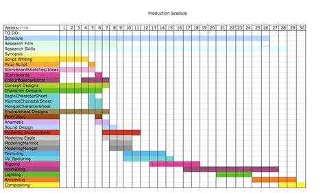 scheduling excel scheduling excel worksheet production planning