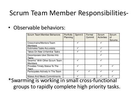 agile roles responsibilities