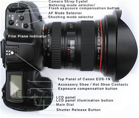 basic camera features and functions part iii canon eos 1n