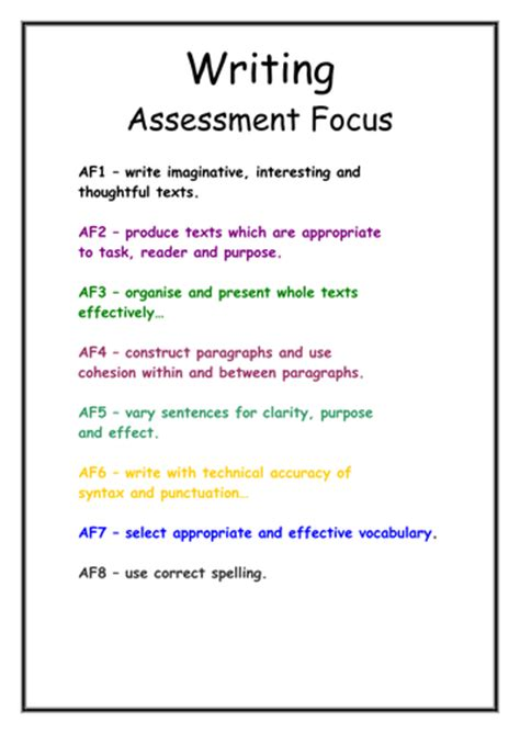 autobiographical writing by johncallaghan teaching app writing assessment foci classroom display by