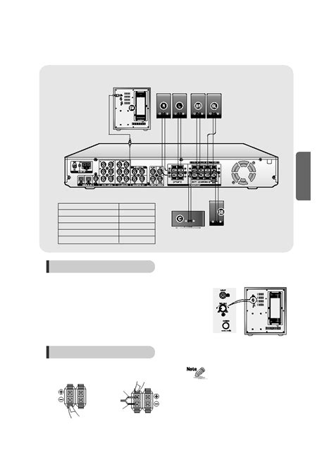 reset samsung ht z310 samsung ht as601 user manual ver 1 0 page 14 as of