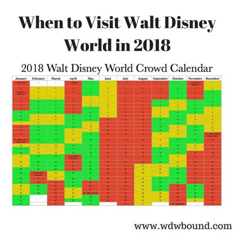 Crowd Calendar Disneyland 25 Best Ideas About Disney World Crowd Calendar On