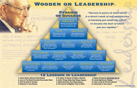 fatherhood is leadership your playbook for success self leadership and a richer books wooden s pyramid of success tobefree