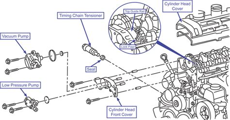 how cars engines work 2006 dodge sprinter spare parts catalogs car 2008 dodge sprinter 2500 3 0 diesel i need help with installing the timing chain i know