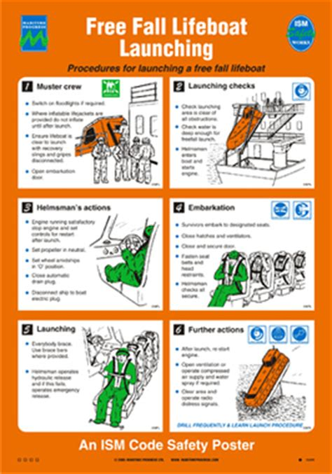 rescue boat launching procedure free fall lifeboat launching safety awareness and