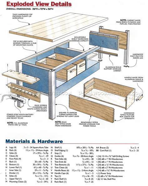 tool bench plans power tool workbench plans woodarchivist