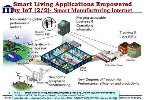 smart living iot trend and solution development in taiwan