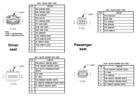 1996 jeep radio wiring diagram 30 wiring diagram images