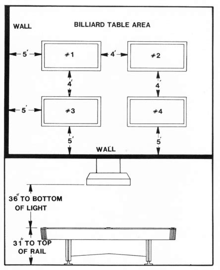 area needed for pool table how to set up pool halls quora