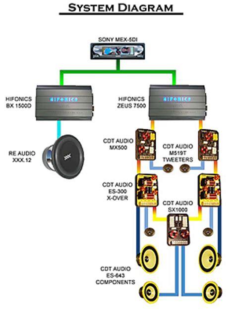 cdt audio installs saleen s 281 install
