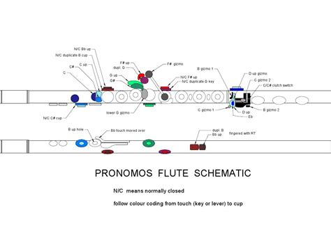 flute diagram labeled stephen wessel flute maker the pronomos flute how is