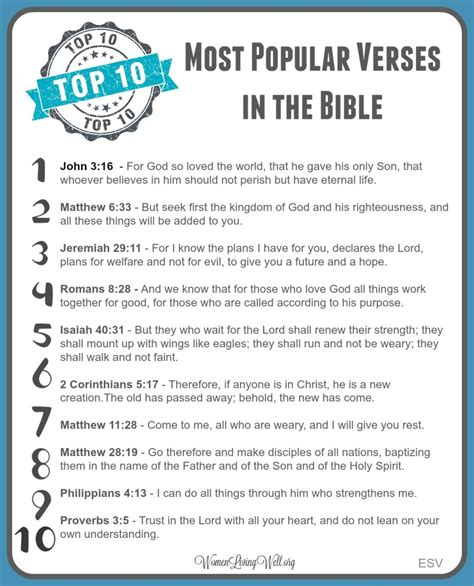 list of the best the top 10 most popular verses in the bible free